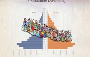 Population-Monograph